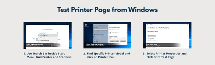 How to conduct a Printer Test Page