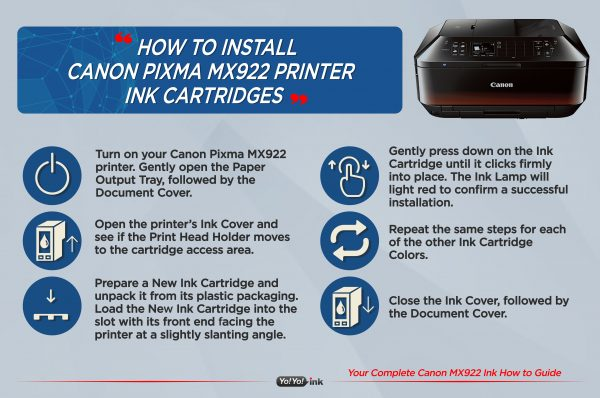 Your Complete Canon Pixma MX922 Ink How to Guide