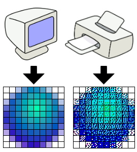 Conceptual comparison of pixels per inch and dots per inch.