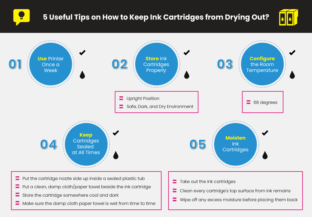 5-Useful-Tips-on-How-to-Keep-Ink-Cartridges-from-Drying-Out