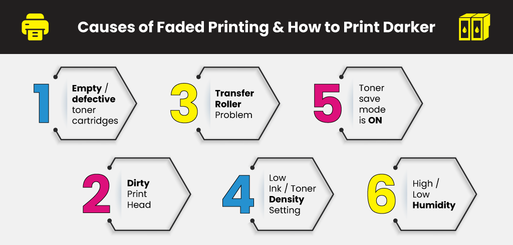 Causes-of-Faded-Printing-and-How-to-Print-Darker