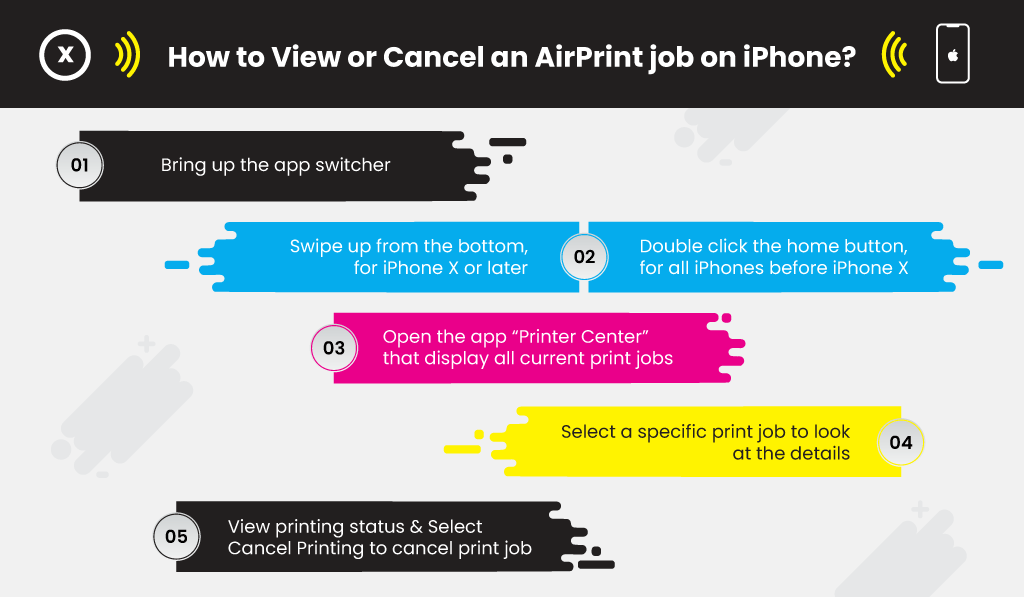 How-to-Enable-AirPrint-for-iOS-Printing-1