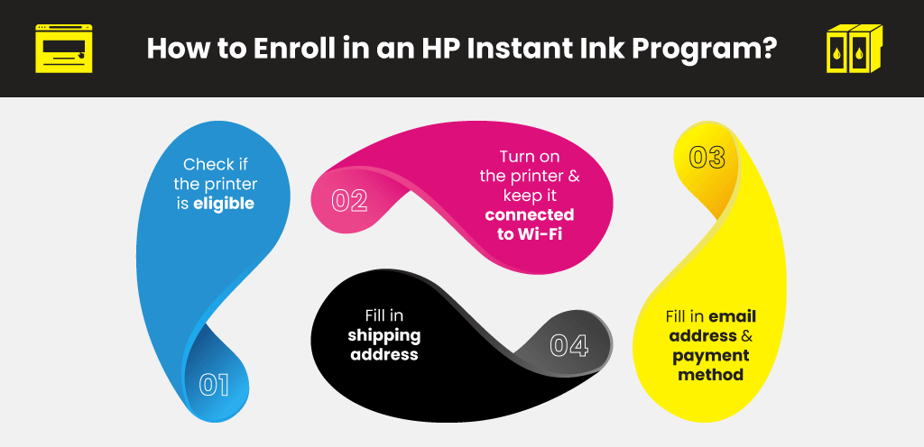 How-to-Enroll-in-an-HP-Instant-Ink-Program