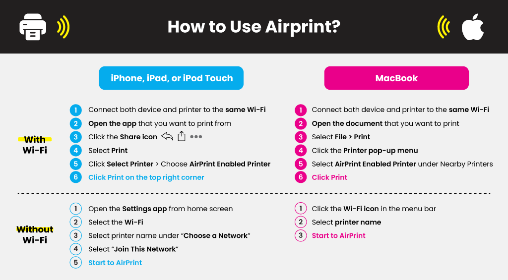 How-to-Use-Airprint