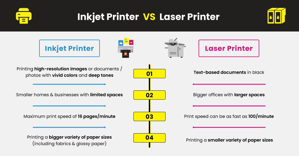 Inkjet-Printer--VS--Laser-Printer