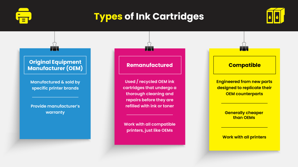 Types-of-Ink-Cartridges