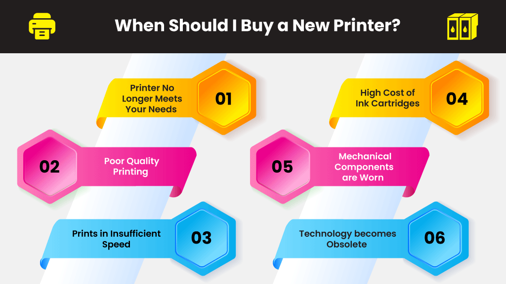 When-Should-I-Buy-a-New-Printer