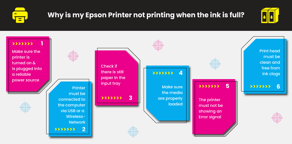 Why-is-my-Epson-Printer-not-printing-when-the-ink-is-full