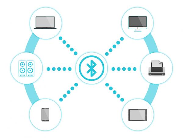 bluetooth setup for wireless printers