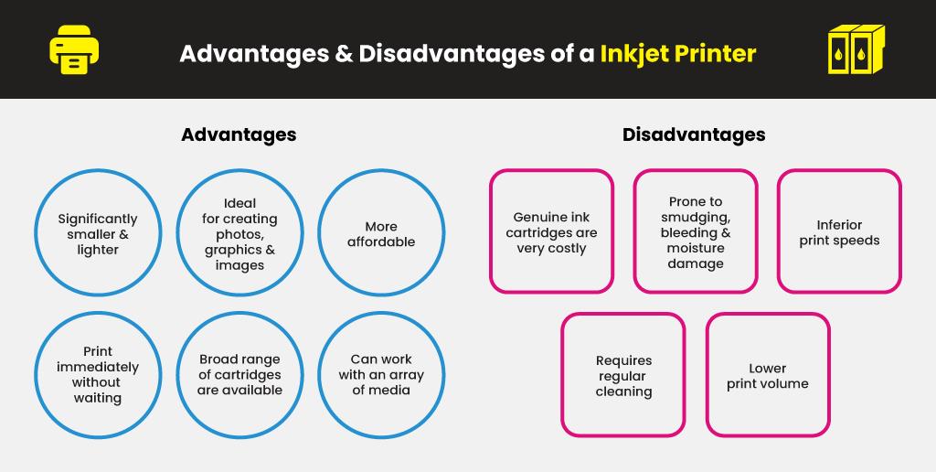 Advantages-&-Disadvantages-of-a-Inkjet-Printer