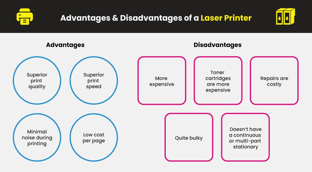 Advantages-&-Disadvantages-of-a-Laser-Printer