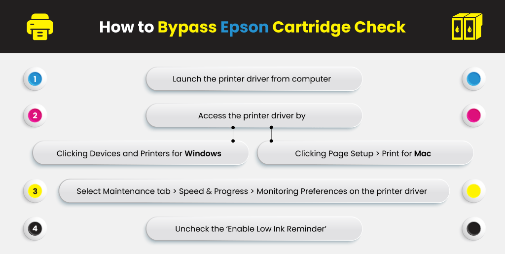 How-to-Bypass-Epson-Cartridge-Check