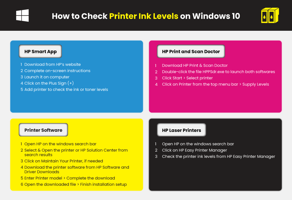 How-to-Check-Printer-Ink-Levels-on-Windows-10