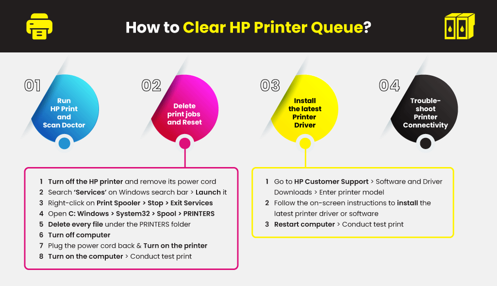 How-to-Clear-HP-Printer-Queue