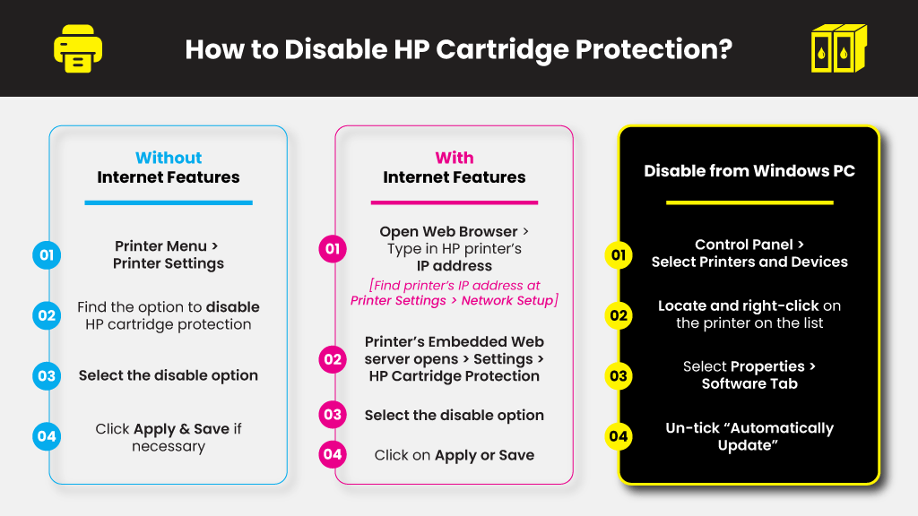 How-to-Disable-HP-Cartridge-Protection