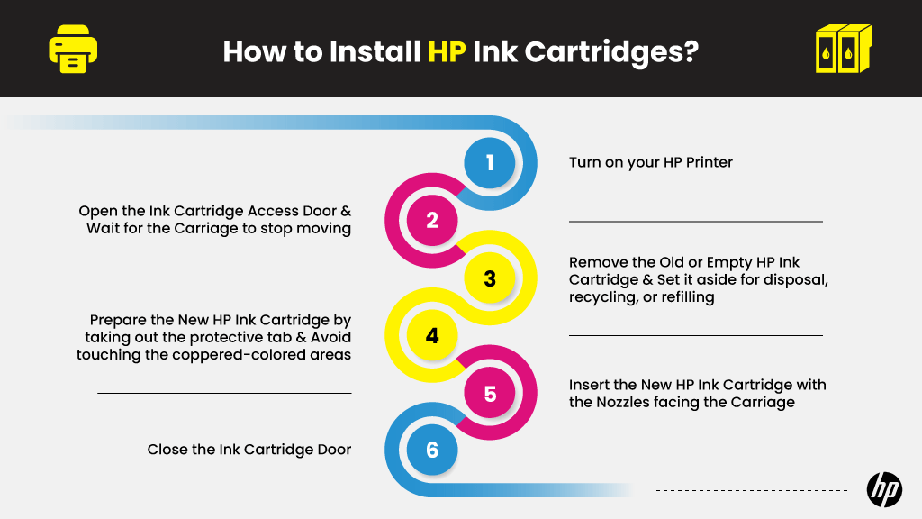 How-to-Install-HP-Ink-Cartridges
