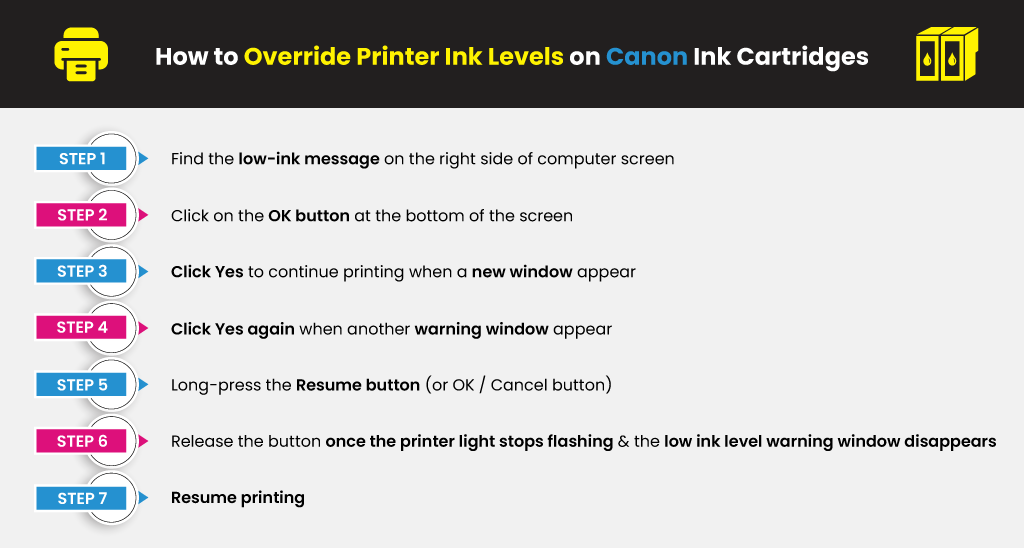 How-to-Override-Printer-Ink-Levels-on-Canon-Ink-Cartridges