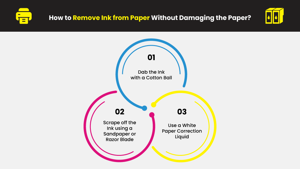 How-to-Remove-Ink-from-Paper-Without-Damaging-the-Paper