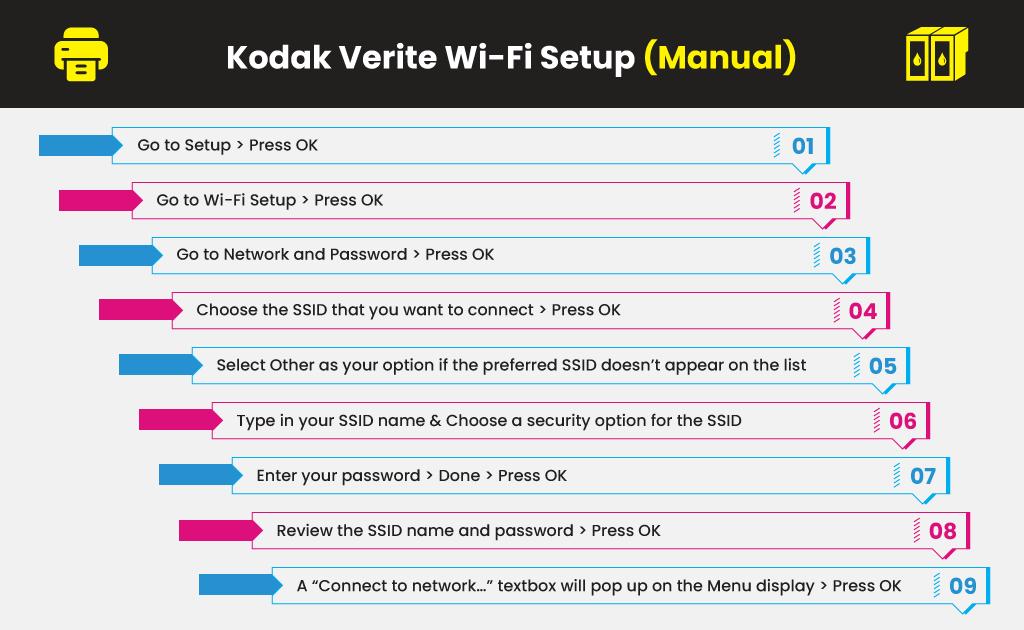 Kodak-Verite-Wi-Fi-Setup-(Manual)