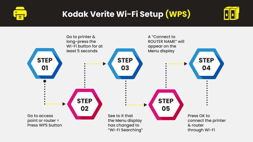 Kodak-Verite-Wi-Fi-Setup-(WPS)