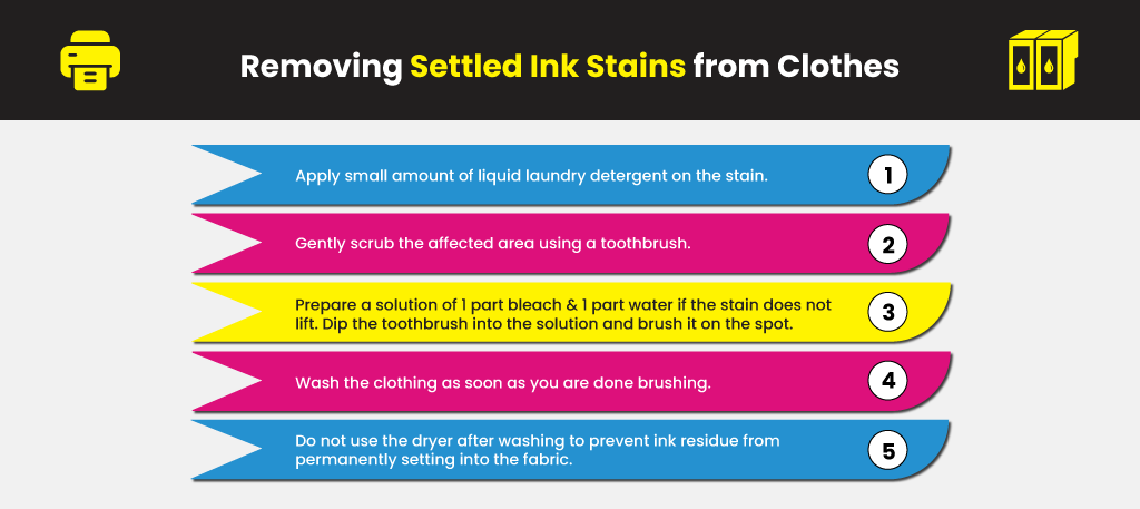Removing-Settled-Ink-Stains-from-Clothes