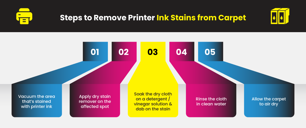 Steps-to-Remove-Printer-Ink-Stains-from-Carpet