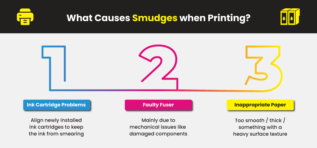 What-Causes-Smudges-when-Printing
