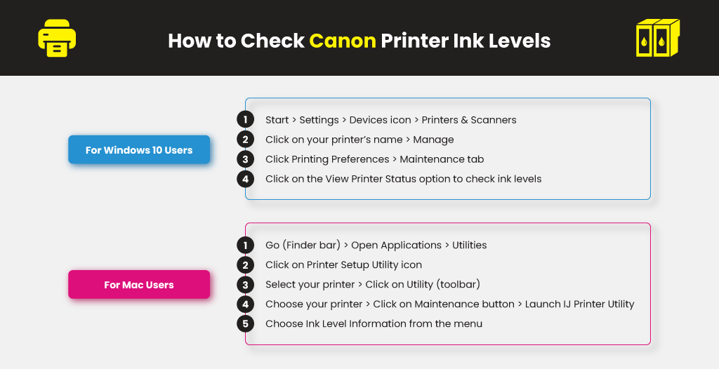 How-to-Check-Canon-Printer-Ink-Levels