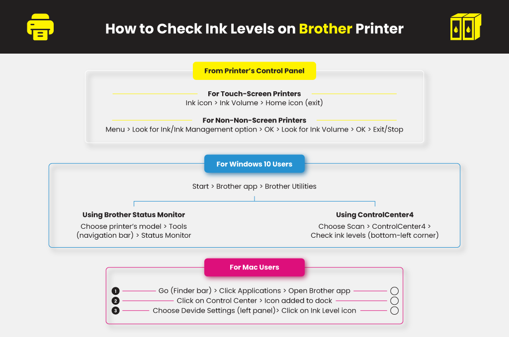 How-to-Check-Ink-Levels-on-Brother-Printer