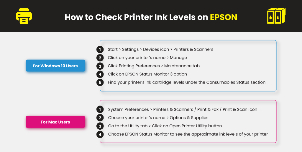 How-to-Check-Printer-Ink-Levels-on-EPSON
