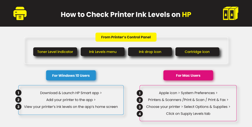 How-to-Check-Printer-Ink-Levels-on-HP