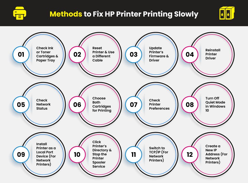 Methods-to-Fix-HP-Printer-Printing-Slowly