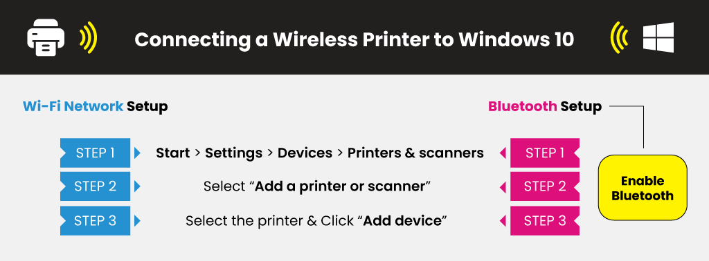 Connecting-a-Wireless-Printer-to-Windows-10