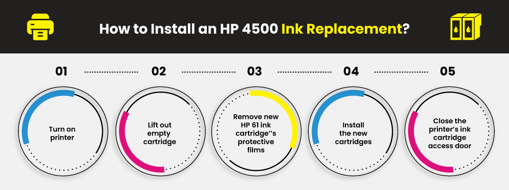 How-to-Install-an-HP-4500-Ink-Replacement